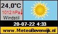 Het actuele weerbeeld in Beverwijk.